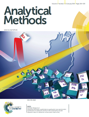 Analytical method graphical abstract topcover